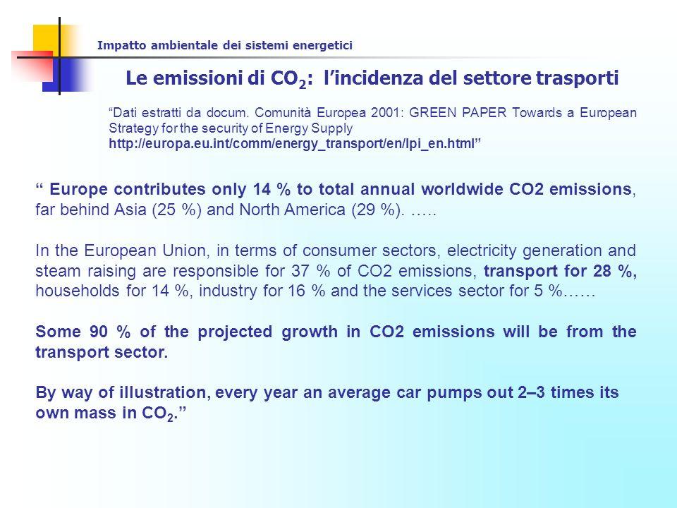 Impatto ambientale dei sistemi energetici Le emissioni di CO 2 : gli impegni ACEA Lincidenza percentuale del settore trasporti se si considera il contributo dato dallEuropa a livello mondiale è dunque limitata (circa 4%).