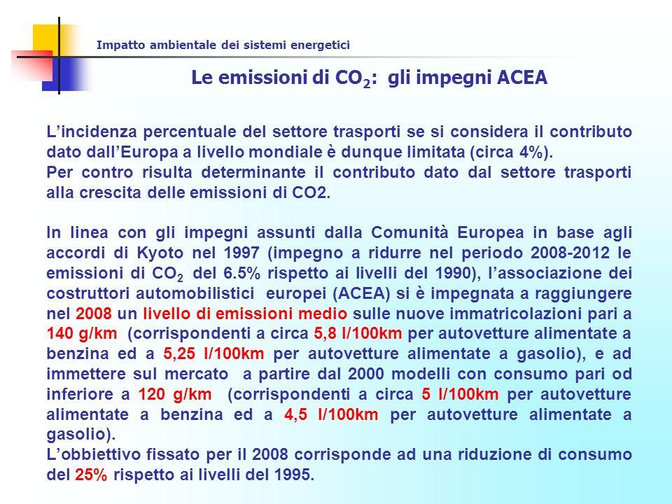 Impatto ambientale dei sistemi energetici Le emissioni di CO 2 : gli impegni ACEA