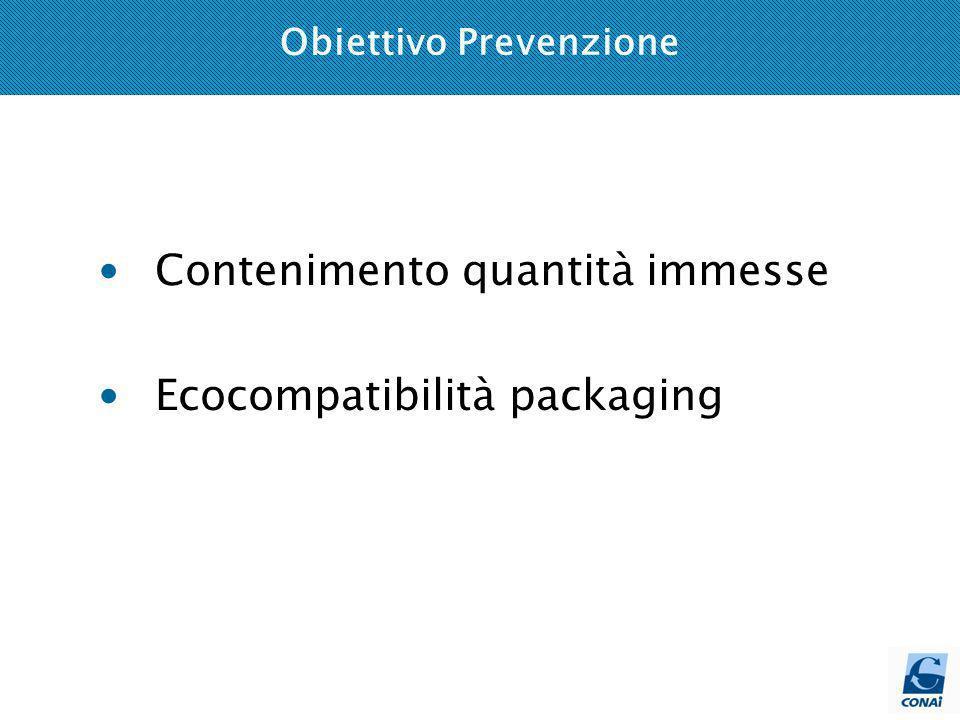 Obiettivo Prevenzione Contenimento quantità immesse Ecocompatibilità packaging
