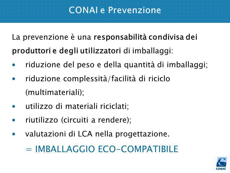 CONAI e Prevenzione La prevenzione è una responsabilità condivisa dei produttori e degli utilizzatori di imballaggi: riduzione del peso e della quantità di imballaggi; riduzione complessità/facilità di riciclo (multimateriali); utilizzo di materiali riciclati; riutilizzo (circuiti a rendere); valutazioni di LCA nella progettazione.