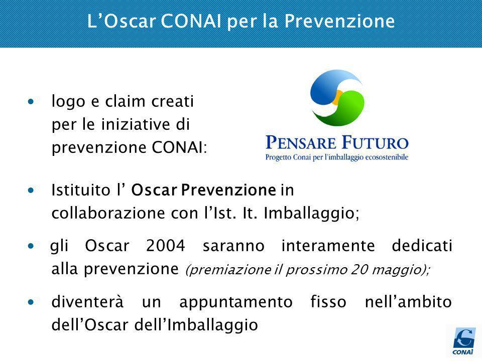 LOscar CONAI per la Prevenzione logo e claim creati per le iniziative di prevenzione CONAI: Istituito l Oscar Prevenzione in collaborazione con lIst.