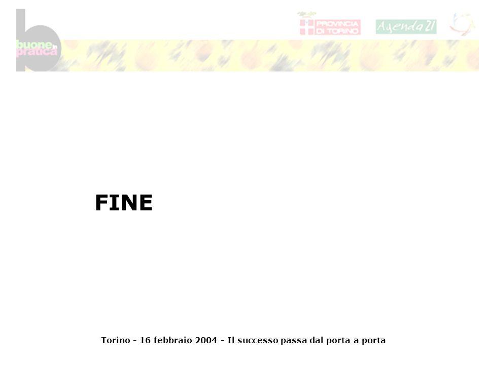 Torino - 16 febbraio 2004 - Il successo passa dal porta a porta FINE