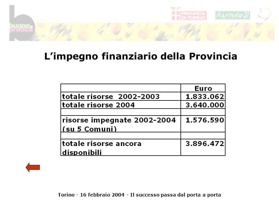 Torino - 16 febbraio 2004 - Il successo passa dal porta a porta Limpegno finanziario della Provincia