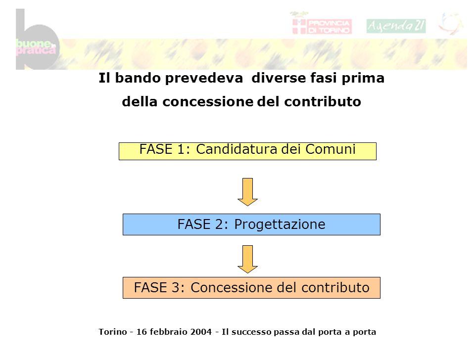 Torino - 16 febbraio 2004 - Il successo passa dal porta a porta FASE 1: Candidatura dei Comuni FASE 2: Progettazione FASE 3: Concessione del contributo Il bando prevedeva diverse fasi prima della concessione del contributo