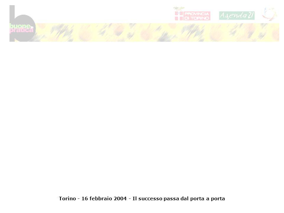 Torino - 16 febbraio 2004 - Il successo passa dal porta a porta