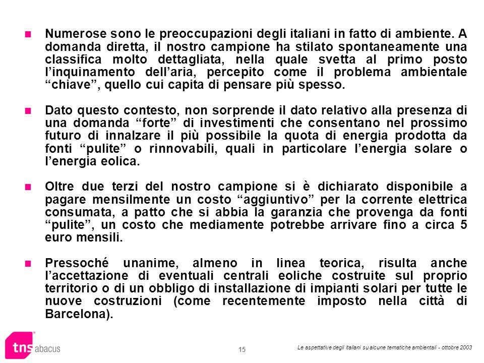 Le aspettative degli italiani su alcune tematiche ambientali - ottobre 2003 15 Numerose sono le preoccupazioni degli italiani in fatto di ambiente.