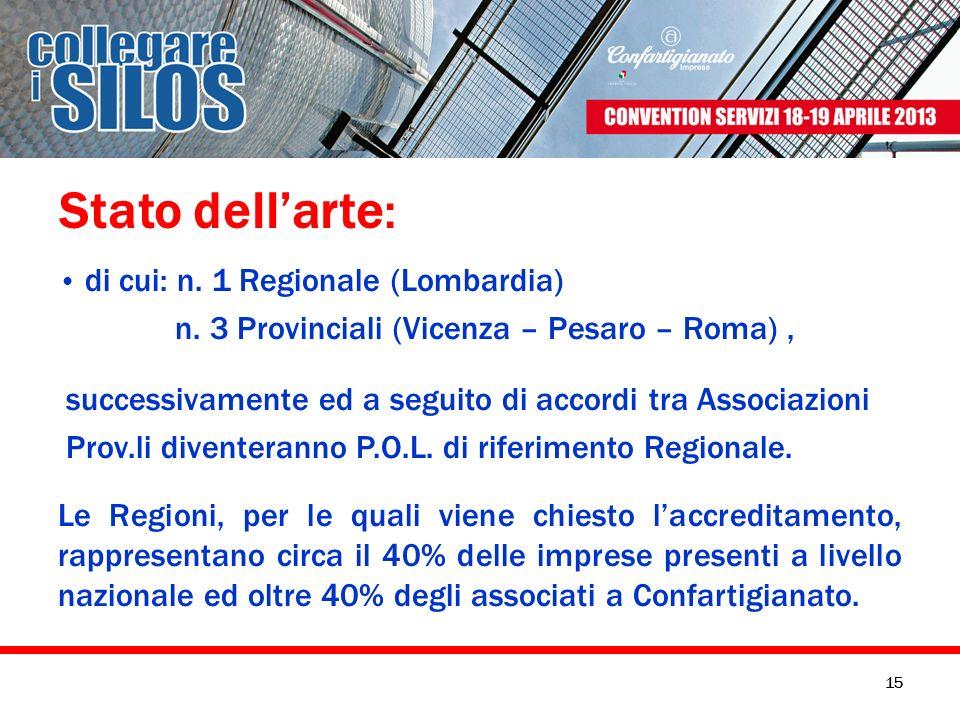 Stato dellarte: di cui: n. 1 Regionale (Lombardia) n. 3 Provinciali (Vicenza – Pesaro – Roma), successivamente ed a seguito di accordi tra Associazion