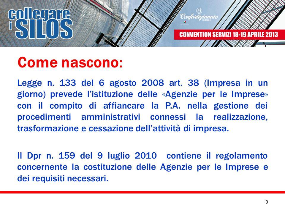 Come nascono: Legge n. 133 del 6 agosto 2008 art. 38 (Impresa in un giorno) prevede listituzione delle «Agenzie per le Imprese» con il compito di affi