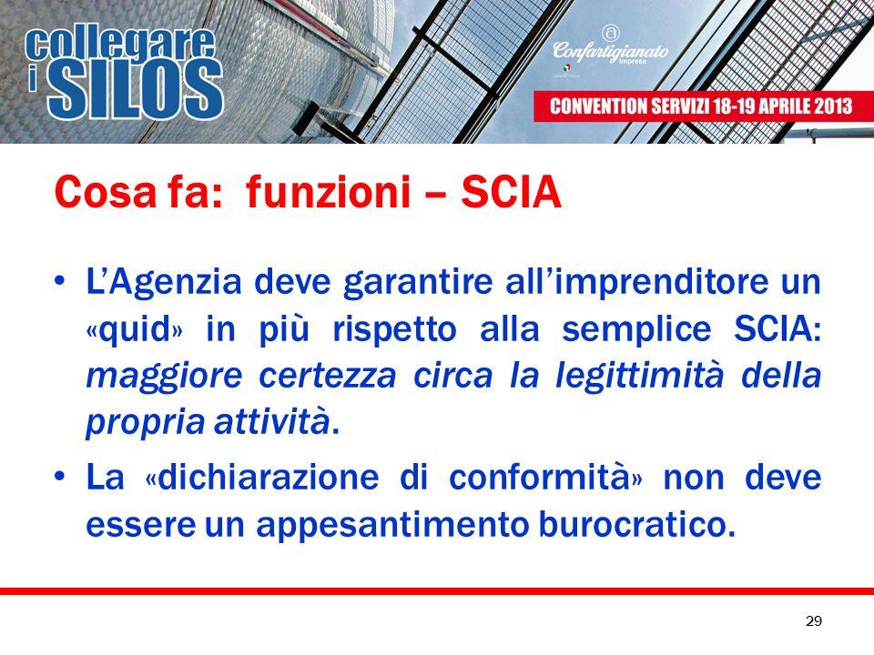 Cosa fa: funzioni – SCIA LAgenzia deve garantire allimprenditore un «quid» in più rispetto alla semplice SCIA: maggiore certezza circa la legittimità