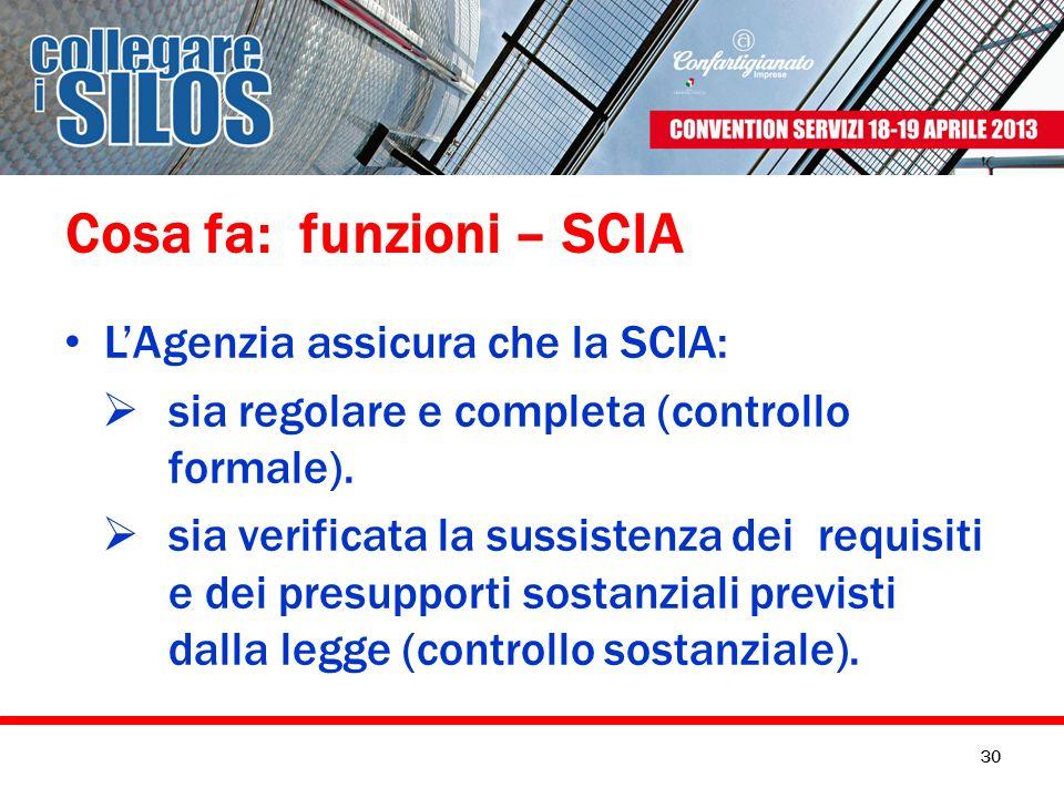 Cosa fa: funzioni – SCIA LAgenzia assicura che la SCIA: sia regolare e completa (controllo formale). sia verificata la sussistenza dei requisiti e dei