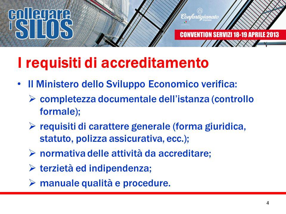 Vigilanza sullAgenzia Il MiSE controlla: mantenimento dei requisiti di carattere generale; indipendenza e la terzietà.