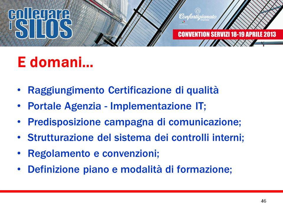 E domani… Raggiungimento Certificazione di qualità Portale Agenzia - Implementazione IT; Predisposizione campagna di comunicazione; Strutturazione del