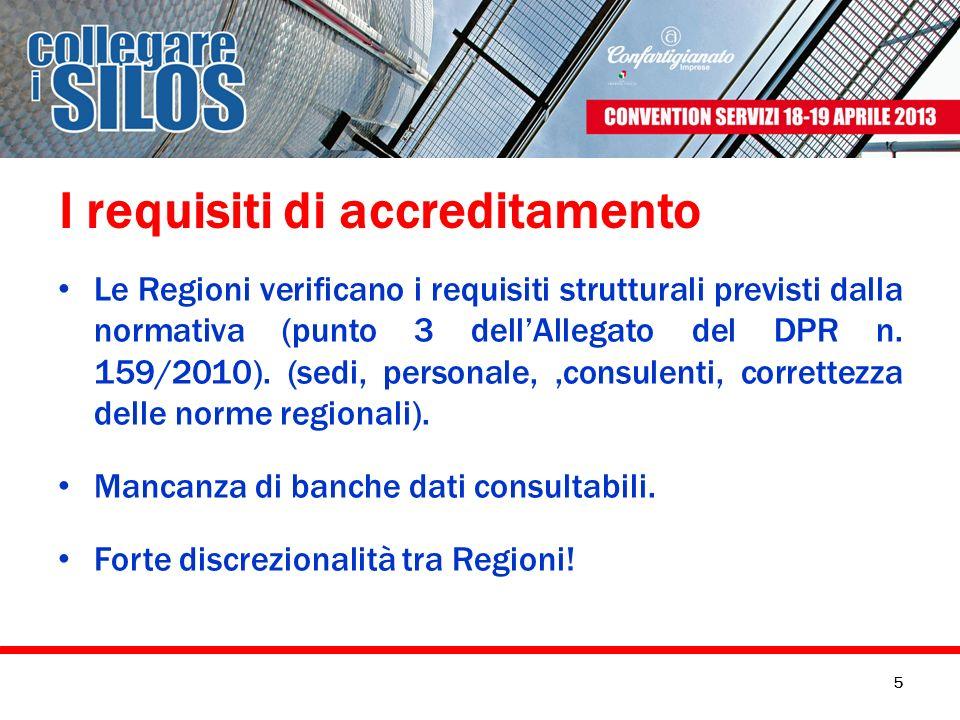 I requisiti di accreditamento Le Regioni verificano i requisiti strutturali previsti dalla normativa (punto 3 dellAllegato del DPR n. 159/2010). (sedi