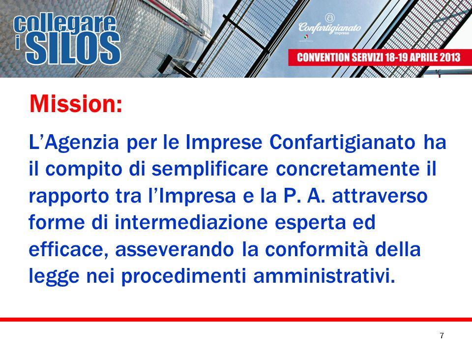 Mission: LAgenzia per le Imprese Confartigianato ha il compito di semplificare concretamente il rapporto tra lImpresa e la P. A. attraverso forme di i