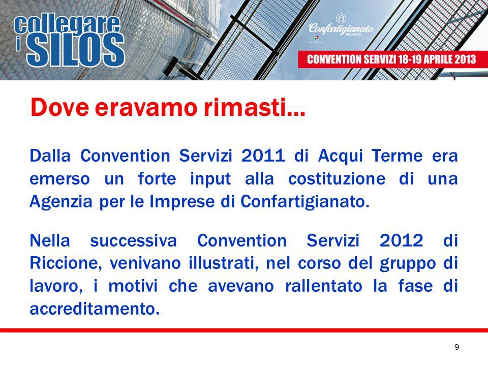 Dove eravamo rimasti… Dalla Convention Servizi 2011 di Acqui Terme era emerso un forte input alla costituzione di una Agenzia per le Imprese di Confar