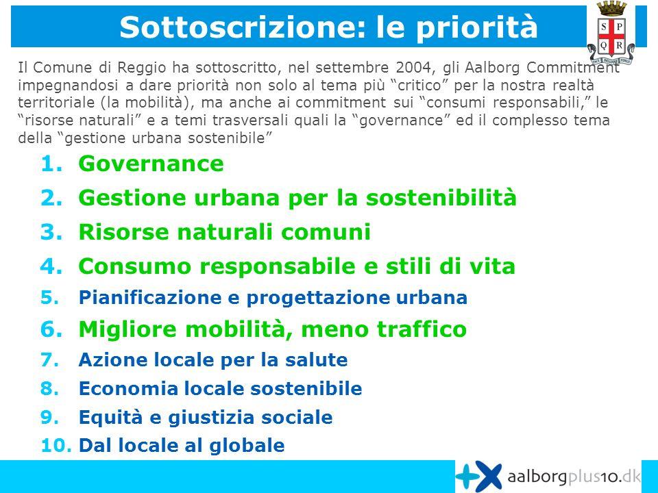 1.Governance 2.Gestione urbana per la sostenibilità 3.Risorse naturali comuni 4.Consumo responsabile e stili di vita 5.Pianificazione e progettazione