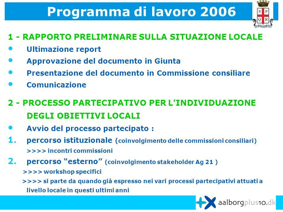 1 - RAPPORTO PRELIMINARE SULLA SITUAZIONE LOCALE Ultimazione report Approvazione del documento in Giunta Presentazione del documento in Commissione consiliare Comunicazione 2 - PROCESSO PARTECIPATIVO PER LINDIVIDUAZIONE DEGLI OBIETTIVI LOCALI Avvio del processo partecipato : 1.