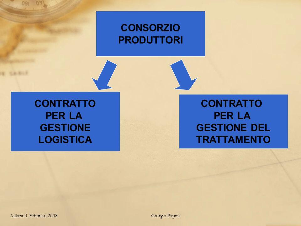Milano 1 Febbraio 2008Giorgio Papini CONSORZIO PRODUTTORI CONTRATTO PER LA GESTIONE LOGISTICA CONTRATTO PER LA GESTIONE DEL TRATTAMENTO