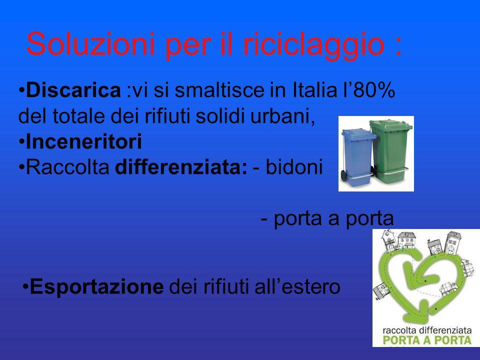 Soluzioni per il riciclaggio : Discarica :vi si smaltisce in Italia l80% del totale dei rifiuti solidi urbani, Inceneritori Raccolta differenziata: -