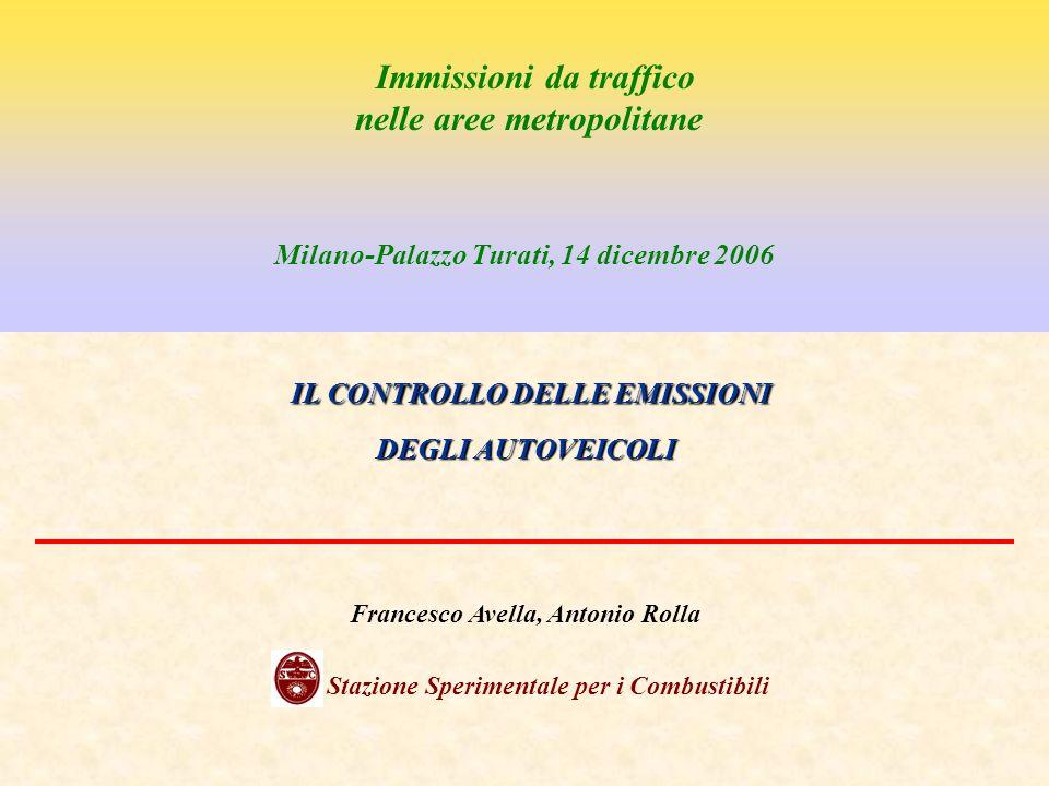 Immissioni da traffico nelle aree metropolitane Milano, 14 dicembre 2006 Stazione Sperimentale per i Combustibili GRAZIE PER LATTENZIONE FRANCESCO AVELLA, ANTONIO ROLLA IMMISSIONI DA TRAFFICO NELLE AREE METROPOLITANE Milano-Palazzo Turati, 14 dicembre 2006
