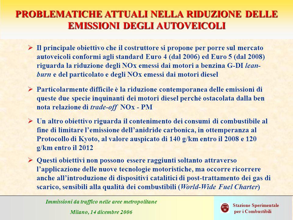 Immissioni da traffico nelle aree metropolitane Milano, 14 dicembre 2006 Stazione Sperimentale per i Combustibili PROBLEMATICHE ATTUALI NELLA RIDUZION