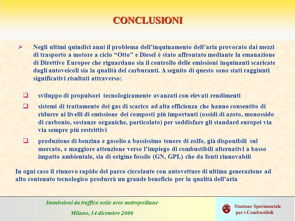 Immissioni da traffico nelle aree metropolitane Milano, 14 dicembre 2006 Stazione Sperimentale per i Combustibili Negli ultimi quindici anni il proble