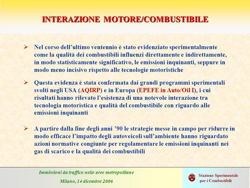 Immissioni da traffico nelle aree metropolitane Milano, 14 dicembre 2006 Stazione Sperimentale per i Combustibili DIRETTIVE EUROPEE Le più recenti Direttive UE in tema di protezione ambientale riguardanti gli autoveicoli sono state basate sui risultati conseguiti nel programma europeo EPEFE EMISSIONI Direttiva 98/69/CE Direttiva 98/69/CE sul livello massimo delle emissioni regolamentate ammesso per gli autoveicoli a benzina e diesel leggeri (Euro 3, 4) Direttiva 1999/96/CE Direttiva 1999/96/CE sul livello massimo delle emissioni regolamentate ammesso per i motori diesel pesanti (Euro 3, 4, 5)COMBUSTIBILI Direttiva 98/70/CE Direttiva 98/70/CE sui limiti alle caratteristiche chimico-fisiche della benzina e del gasolio che influenzano le emissioni inquinanti nello scarico degli autoveicoli Direttiva 2003/17/CE Direttiva 2003/17/CE sul tenore massimo di zolfo nella benzina e nel gasolio