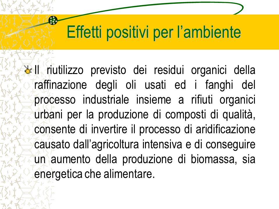 Effetti positivi per lambiente Il ciclo completo prevede un arricchimento organico del terreno e quindi un accumulo in esso di carbonio. La possibilit