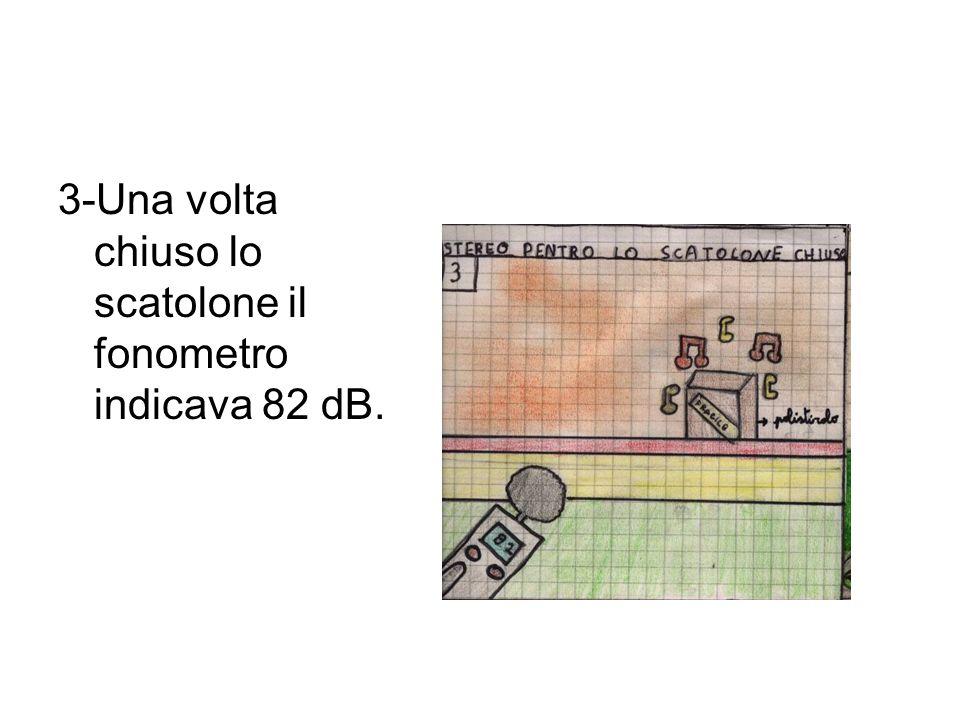 3-Una volta chiuso lo scatolone il fonometro indicava 82 dB.
