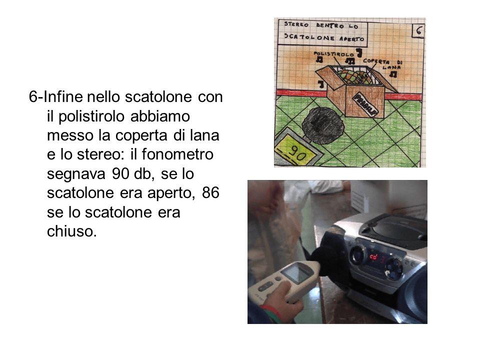 6-Infine nello scatolone con il polistirolo abbiamo messo la coperta di lana e lo stereo: il fonometro segnava 90 db, se lo scatolone era aperto, 86 s