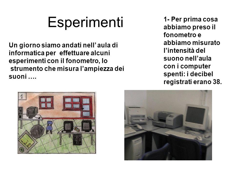 Esperimenti Un giorno siamo andati nell aula di informatica per effettuare alcuni esperimenti con il fonometro, lo strumento che misura lampiezza dei