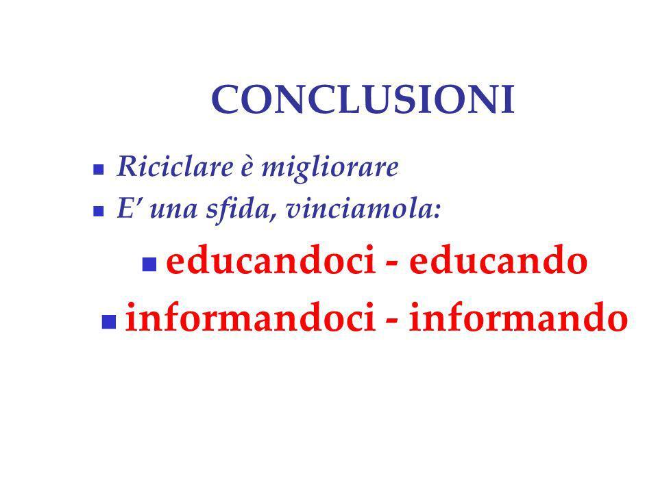 CONCLUSIONI Riciclare è migliorare E una sfida, vinciamola: educandoci - educando informandoci - informando