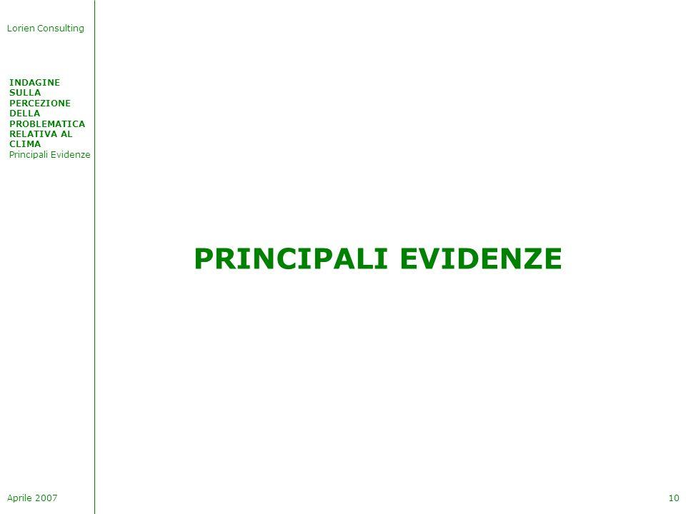 INDAGINE SULLA PERCEZIONE DELLA PROBLEMATICA RELATIVA AL CLIMA Principali Evidenze Lorien Consulting Aprile 200710 PRINCIPALI EVIDENZE