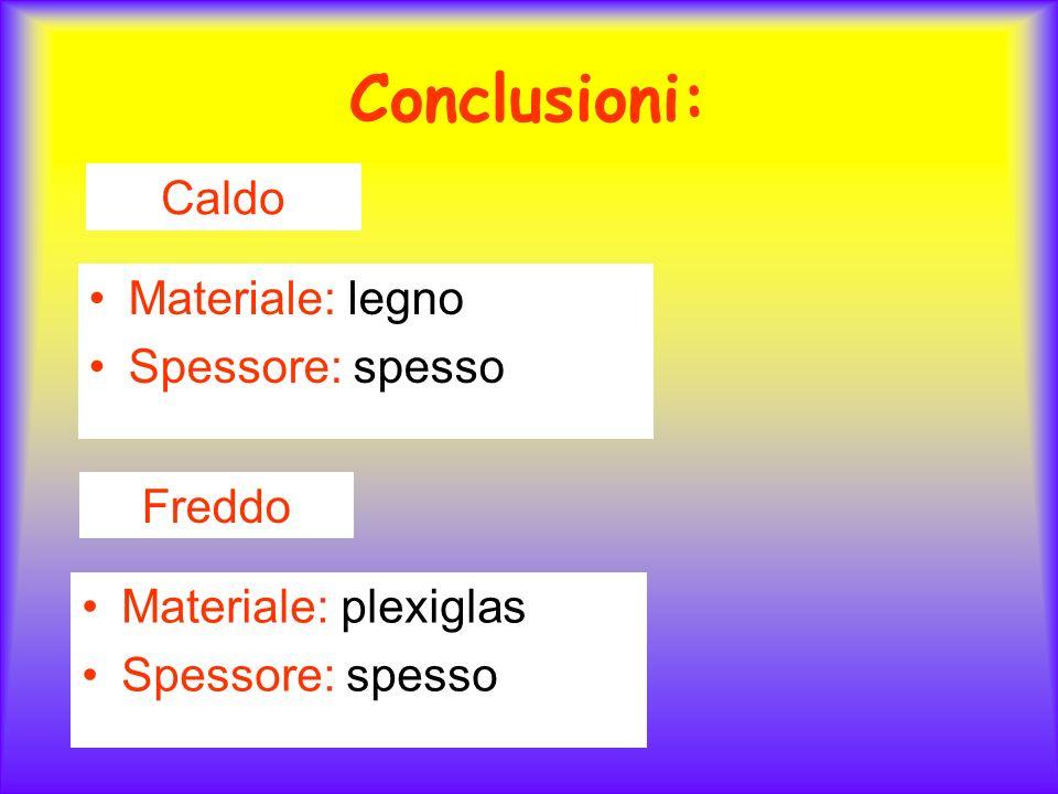 Conclusioni: Materiale: legno Spessore: spesso Caldo Materiale: plexiglas Spessore: spesso Freddo