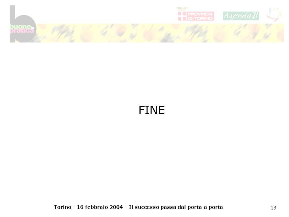 Torino - 16 febbraio 2004 - Il successo passa dal porta a porta 13 FINE