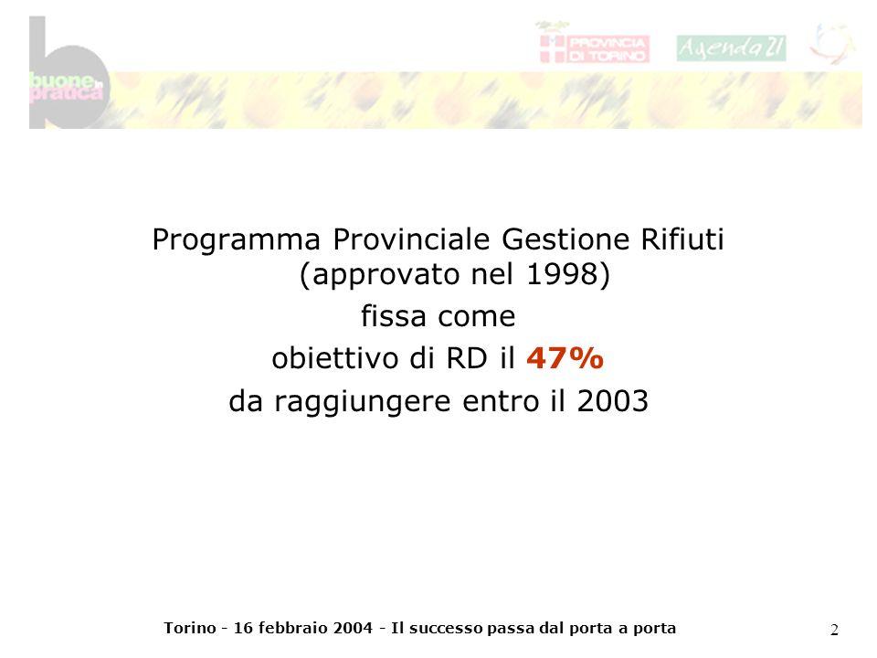 Torino - 16 febbraio 2004 - Il successo passa dal porta a porta 3 Lorganizzazione dei servizi di raccolta finalizzati al raggiungimento dellobiettivo del PPGR è affidata ai Consorzi.