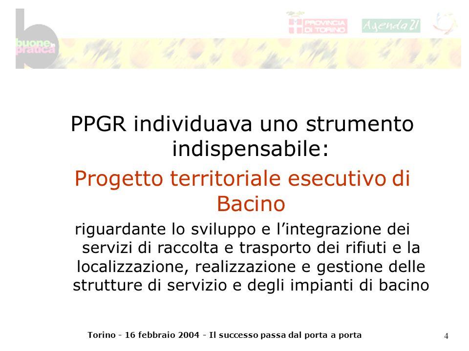 Torino - 16 febbraio 2004 - Il successo passa dal porta a porta 5 Nel 2000 il livello della pianificazione di Bacino ha reso evidente la difficoltà di rispettare gli obiettivi temporali previsti dal PPGR 1998 PPGR 2000 RD 18 % 2003 OBIETTIVO RD 47 %