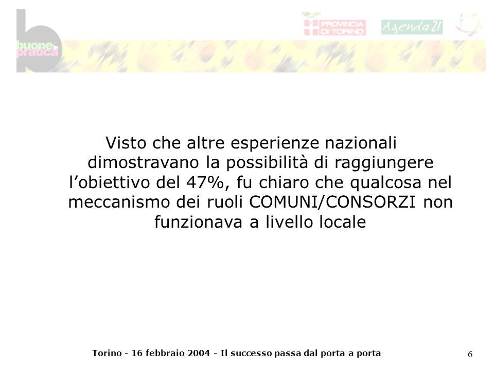 Torino - 16 febbraio 2004 - Il successo passa dal porta a porta 7 Perché risultava così difficile introdurre sistemi di raccolta che garantissero il raggiungimento degli obiettivi del PPGR.