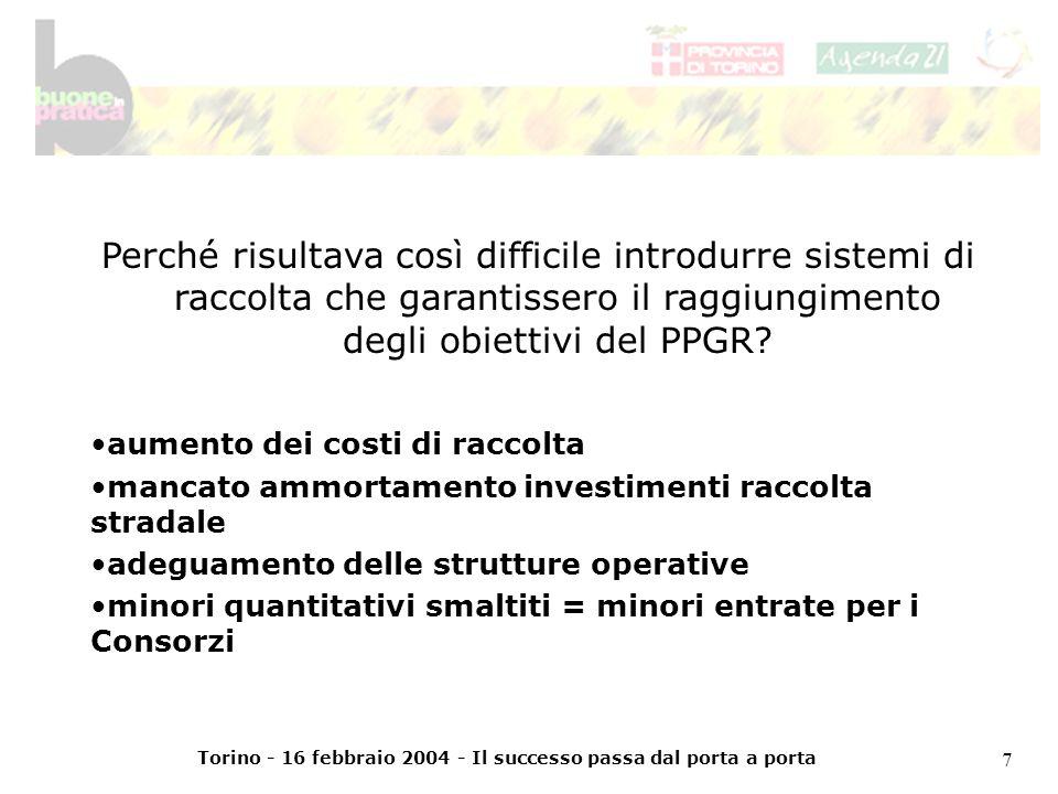 Torino - 16 febbraio 2004 - Il successo passa dal porta a porta 8 Come poteva la Provincia stimolare i Consorzi ad agire nella direzione del cambiamento.