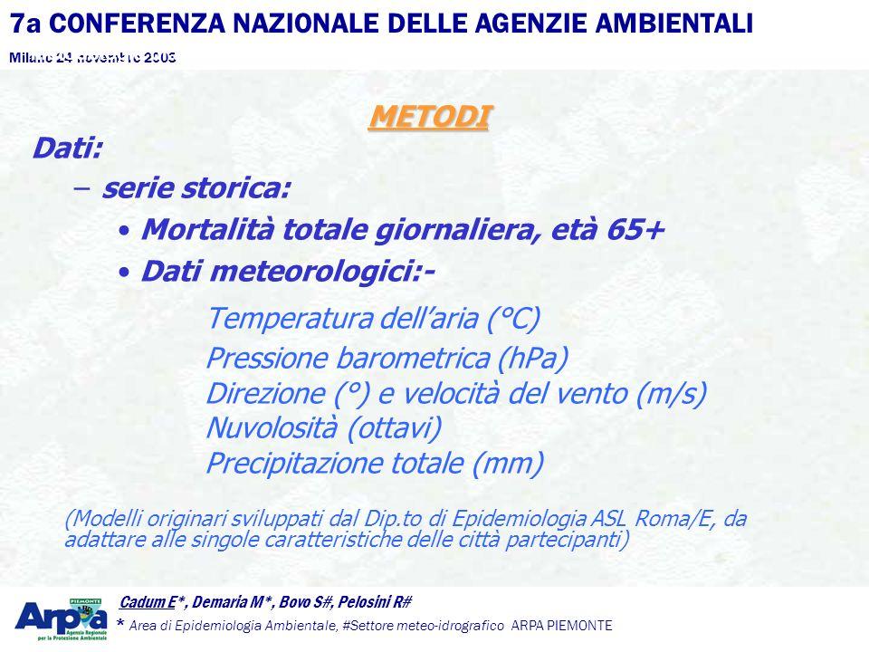 7a CONFERENZA NAZIONALE DELLE AGENZIE AMBIENTALI Milano 24 novembre 2003 Cadum E*, Demaria M*, Bovo S#, Pelosini R# * Area di Epidemiologia Ambientale, #Settore meteo-idrografico ARPA PIEMONTE Metodologia di analisi METODI Dati: –serie storica: Mortalità totale giornaliera, età 65+ Dati meteorologici:- Temperatura dellaria (°C) Pressione barometrica (hPa) Direzione (°) e velocità del vento (m/s) Nuvolosità (ottavi) Precipitazione totale (mm) (Modelli originari sviluppati dal Dip.to di Epidemiologia ASL Roma/E, da adattare alle singole caratteristiche delle città partecipanti)
