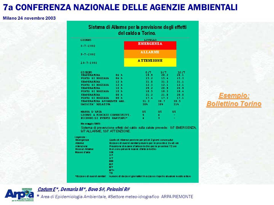 7a CONFERENZA NAZIONALE DELLE AGENZIE AMBIENTALI Milano 24 novembre 2003 Cadum E*, Demaria M*, Bovo S#, Pelosini R# * Area di Epidemiologia Ambientale, #Settore meteo-idrografico ARPA PIEMONTE Esempio: Bollettino Torino