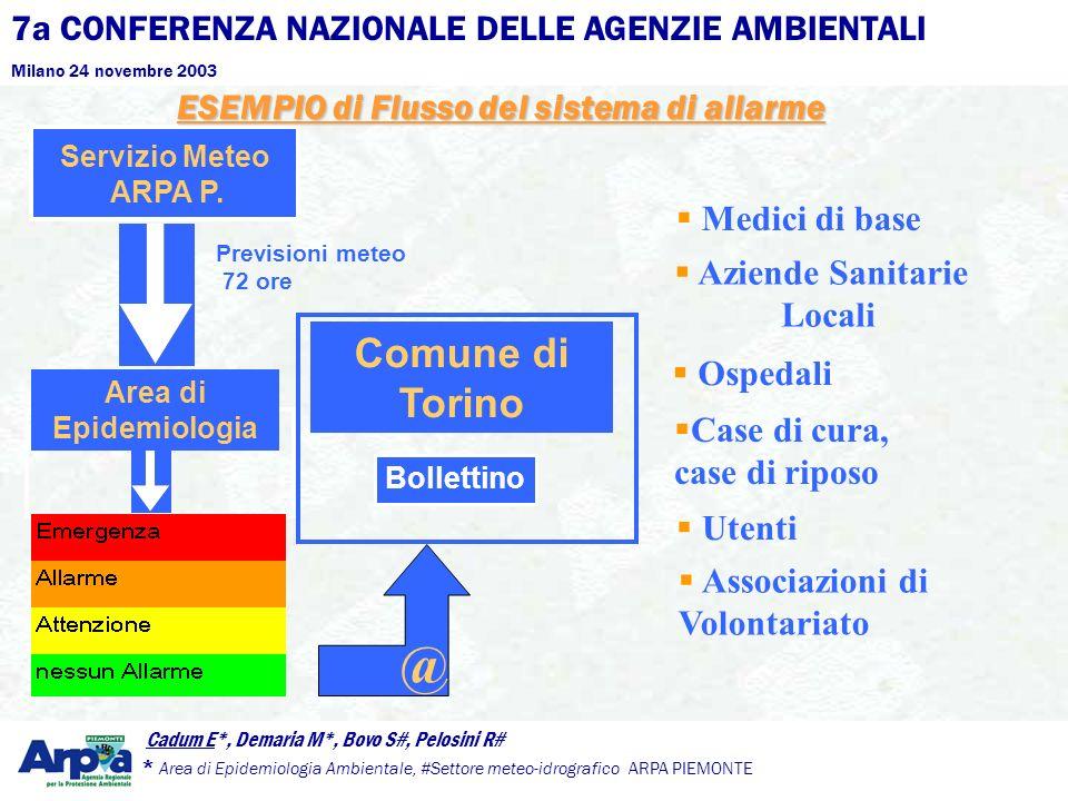 7a CONFERENZA NAZIONALE DELLE AGENZIE AMBIENTALI Milano 24 novembre 2003 Cadum E*, Demaria M*, Bovo S#, Pelosini R# * Area di Epidemiologia Ambientale, #Settore meteo-idrografico ARPA PIEMONTE Servizio Meteo ARPA P.