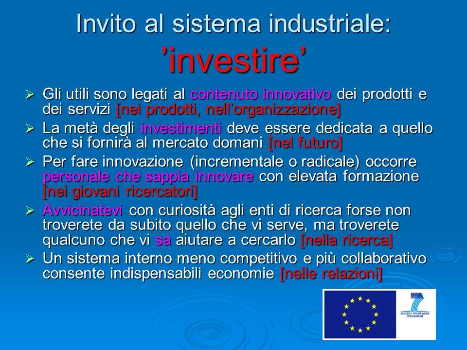 Invito al sistema industriale: investire Gli utili sono legati al contenuto innovativo dei prodotti e dei servizi [nei prodotti, nellorganizzazione] Gli utili sono legati al contenuto innovativo dei prodotti e dei servizi [nei prodotti, nellorganizzazione] La metà degli investimenti deve essere dedicata a quello che si fornirà al mercato domani [nel futuro] La metà degli investimenti deve essere dedicata a quello che si fornirà al mercato domani [nel futuro] Per fare innovazione (incrementale o radicale) occorre personale che sappia innovare con elevata formazione [nei giovani ricercatori] Per fare innovazione (incrementale o radicale) occorre personale che sappia innovare con elevata formazione [nei giovani ricercatori] Avvicinatevi con curiosità agli enti di ricerca forse non troverete da subito quello che vi serve, ma troverete qualcuno che vi sa aiutare a cercarlo [nella ricerca] Avvicinatevi con curiosità agli enti di ricerca forse non troverete da subito quello che vi serve, ma troverete qualcuno che vi sa aiutare a cercarlo [nella ricerca] Un sistema interno meno competitivo e più collaborativo consente indispensabili economie [nelle relazioni] Un sistema interno meno competitivo e più collaborativo consente indispensabili economie [nelle relazioni]