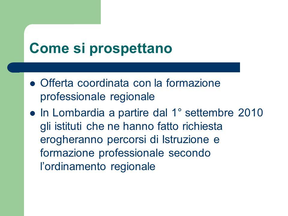 Come si prospettano Offerta coordinata con la formazione professionale regionale In Lombardia a partire dal 1° settembre 2010 gli istituti che ne hanno fatto richiesta erogheranno percorsi di Istruzione e formazione professionale secondo lordinamento regionale