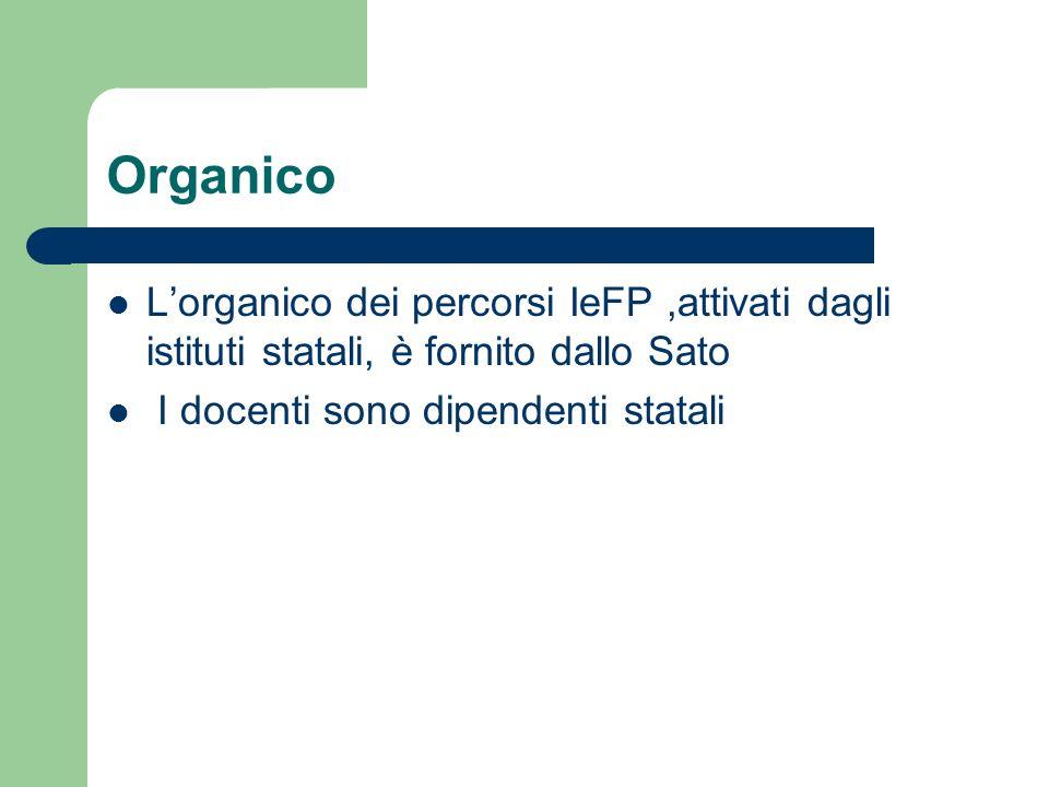 Organico Lorganico dei percorsi IeFP,attivati dagli istituti statali, è fornito dallo Sato I docenti sono dipendenti statali