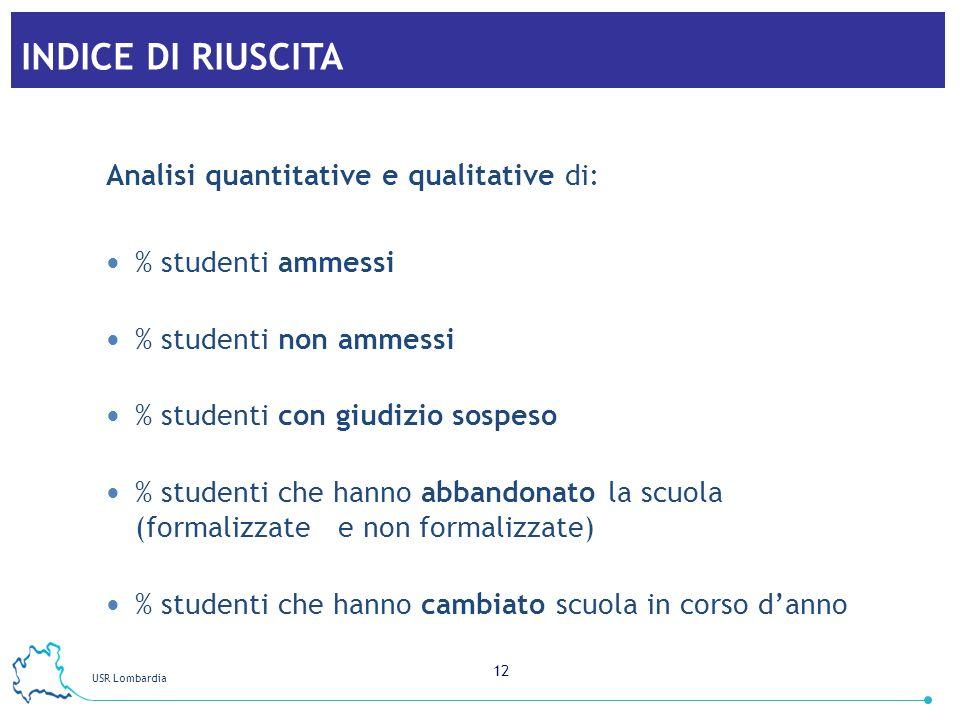 USR Lombardia 12 INDICE DI RIUSCITA Analisi quantitative e qualitative di: % studenti ammessi % studenti non ammessi % studenti con giudizio sospeso %