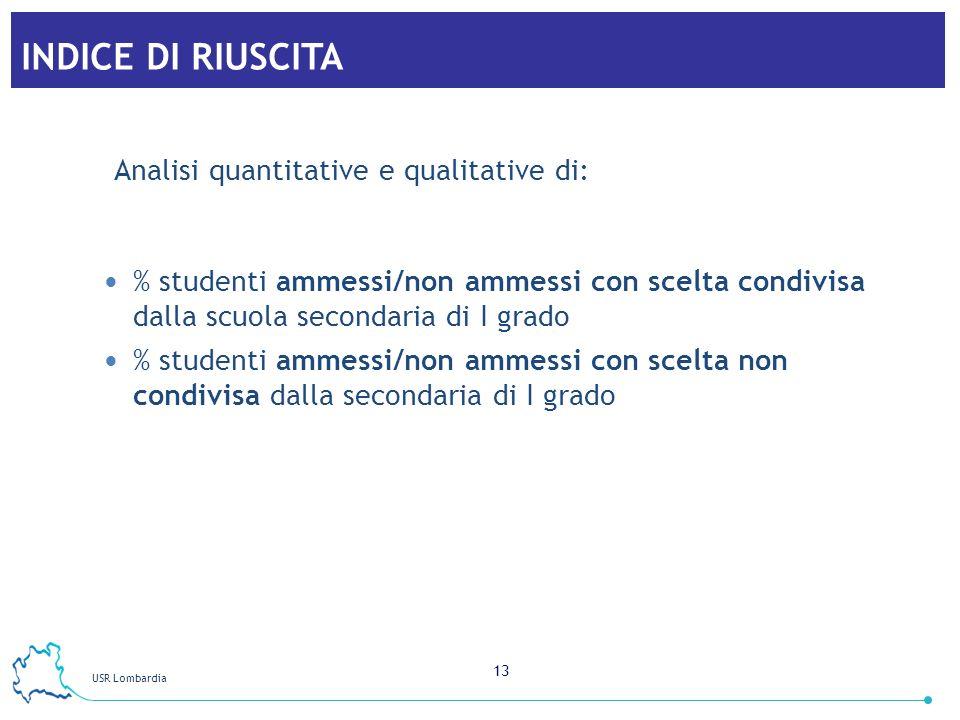 USR Lombardia 13 INDICE DI RIUSCITA Analisi quantitative e qualitative di: % studenti ammessi/non ammessi con scelta condivisa dalla scuola secondaria