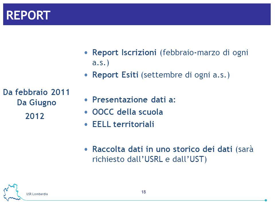 USR Lombardia 18 REPORT Report Iscrizioni (febbraio-marzo di ogni a.s.) Report Esiti (settembre di ogni a.s.) Presentazione dati a: OOCC della scuola