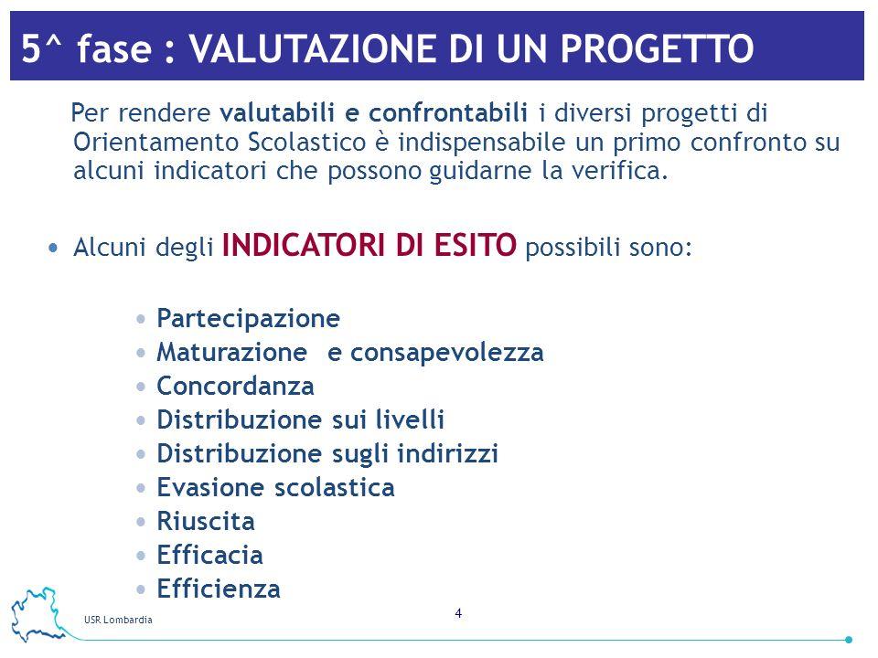 USR Lombardia 4 5^ fase : VALUTAZIONE DI UN PROGETTO Per rendere valutabili e confrontabili i diversi progetti di Orientamento Scolastico è indispensa