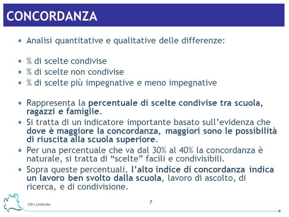 USR Lombardia 7 Analisi quantitative e qualitative delle differenze: % di scelte condivise % di scelte non condivise % di scelte più impegnative e men